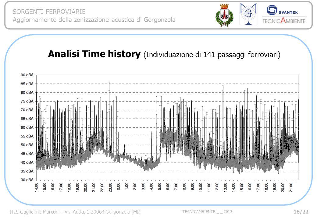 Analisi Time history (Individuazione di 141 passaggi ferroviari)