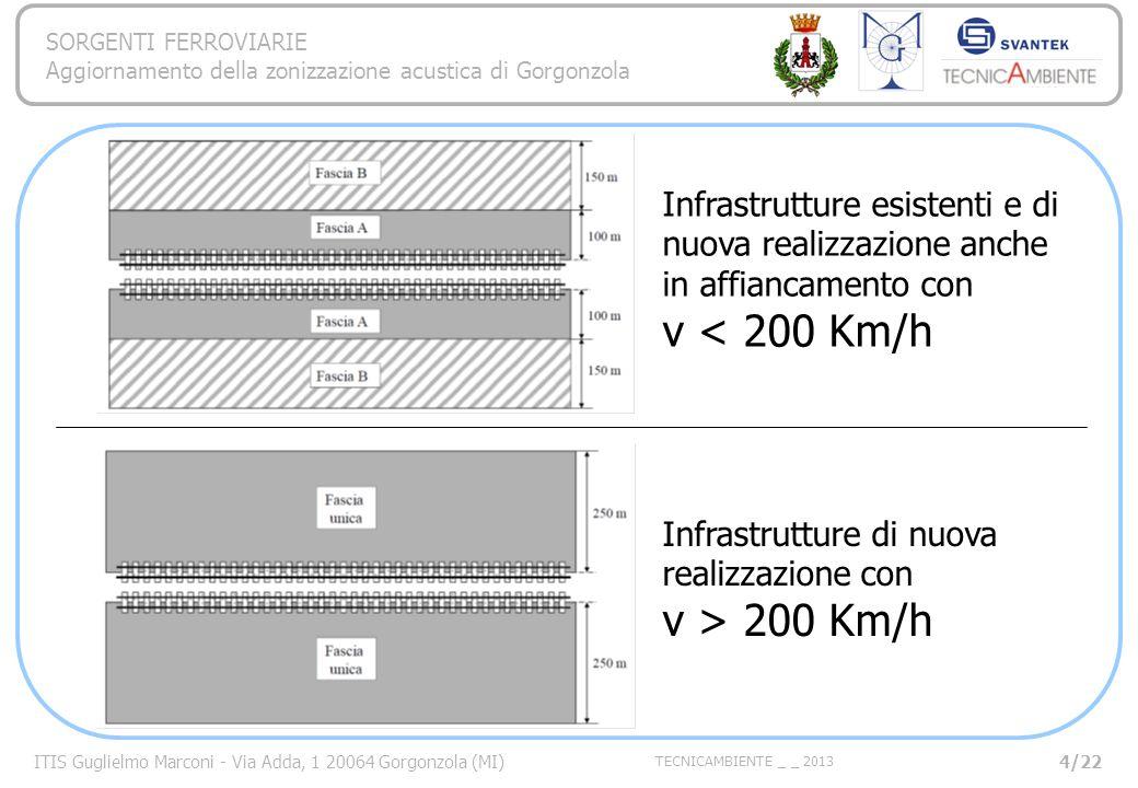 Infrastrutture di nuova realizzazione con v > 200 Km/h