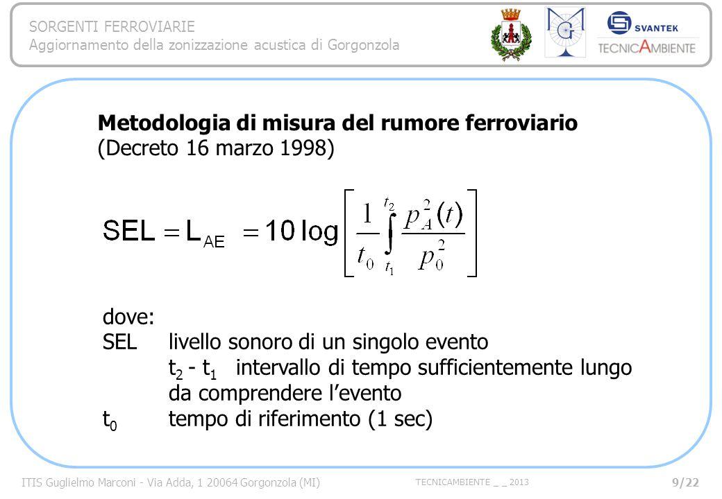 Metodologia di misura del rumore ferroviario (Decreto 16 marzo 1998)