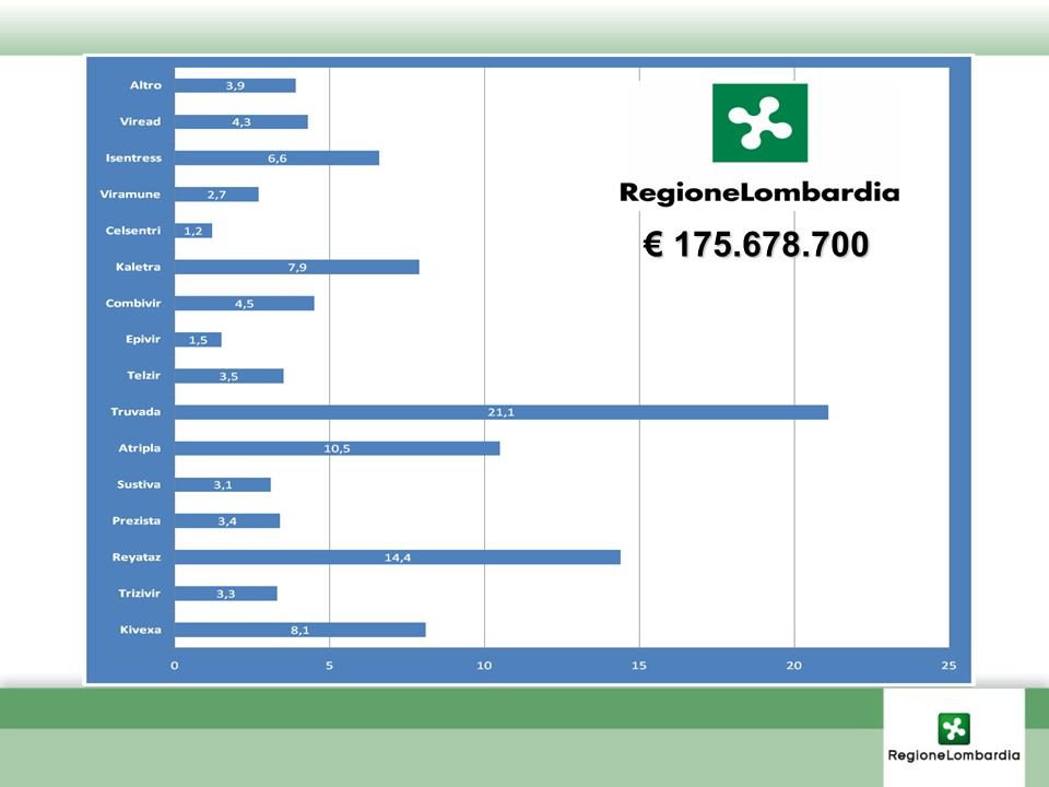 € 175.678.700