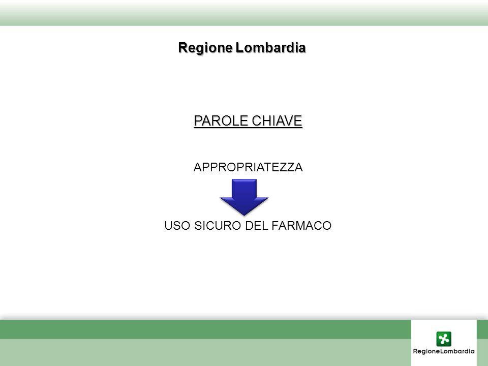 Regione Lombardia PAROLE CHIAVE APPROPRIATEZZA USO SICURO DEL FARMACO