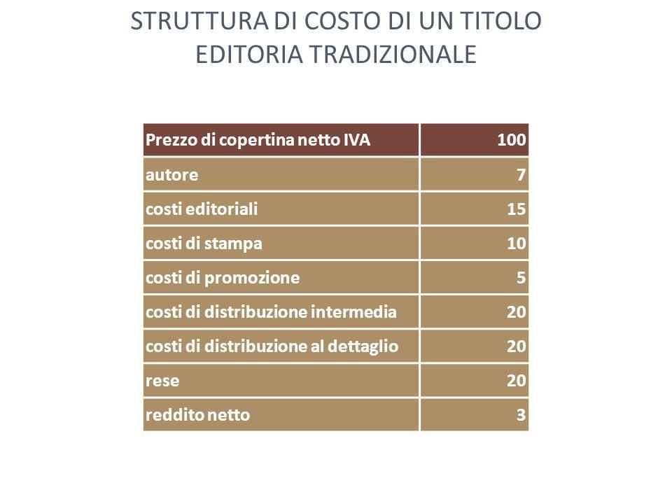 STRUTTURA DI COSTO DI UN TITOLO EDITORIA TRADIZIONALE