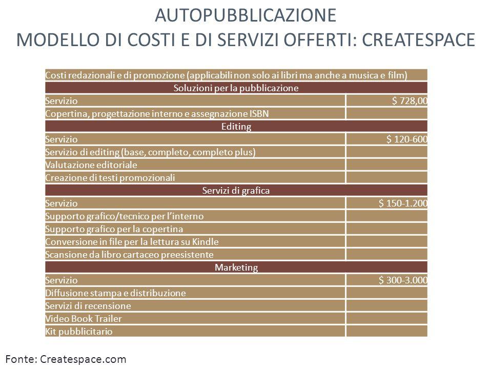 MODELLO DI COSTI E DI SERVIZI OFFERTI: CREATESPACE