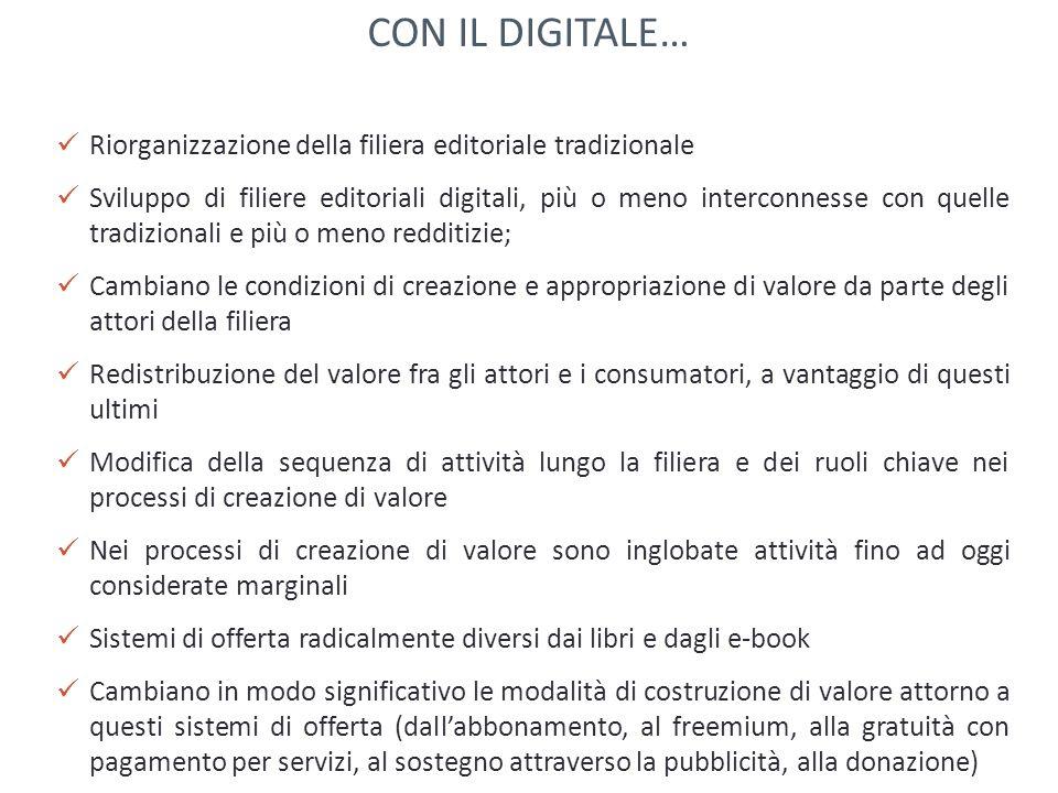 CON IL DIGITALE… Riorganizzazione della filiera editoriale tradizionale.