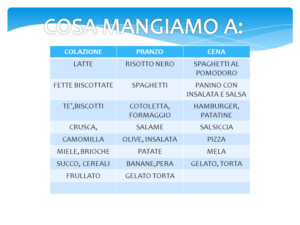 PANINO CON INSALATA E SALSA
