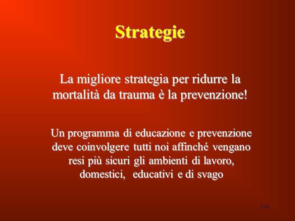 Strategie La migliore strategia per ridurre la mortalità da trauma è la prevenzione!