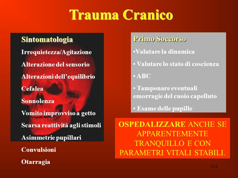 Trauma Cranico Sintomatologia Primo Soccorso
