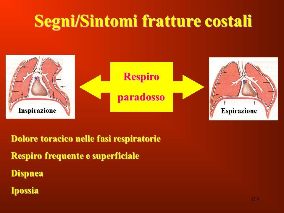 Segni/Sintomi fratture costali