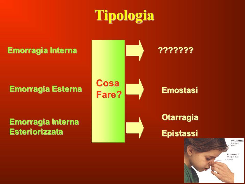 Tipologia Cosa Fare Emorragia Interna Emorragia Esterna