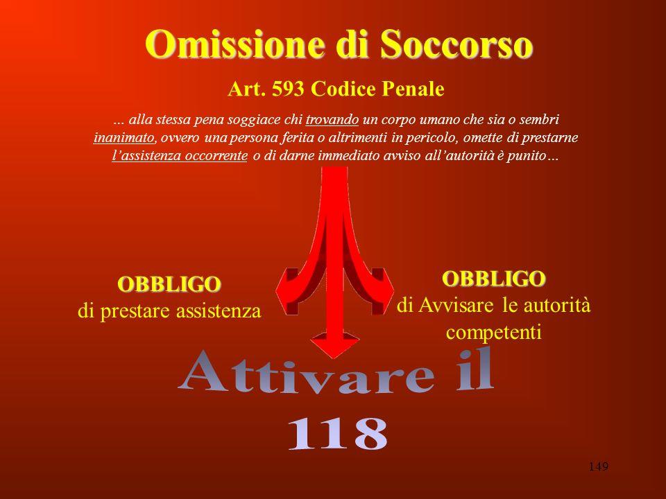 Omissione di Soccorso Attivare il 118 Art. 593 Codice Penale