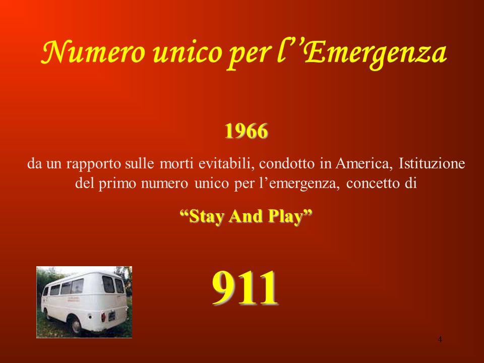 Numero unico per l''Emergenza