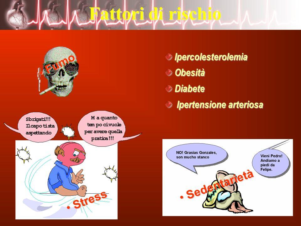 Fattori di rischio Fumo Sedentarietà Stress Ipercolesterolemia Obesità
