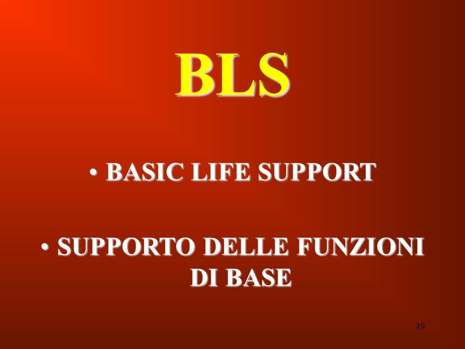 SUPPORTO DELLE FUNZIONI DI BASE