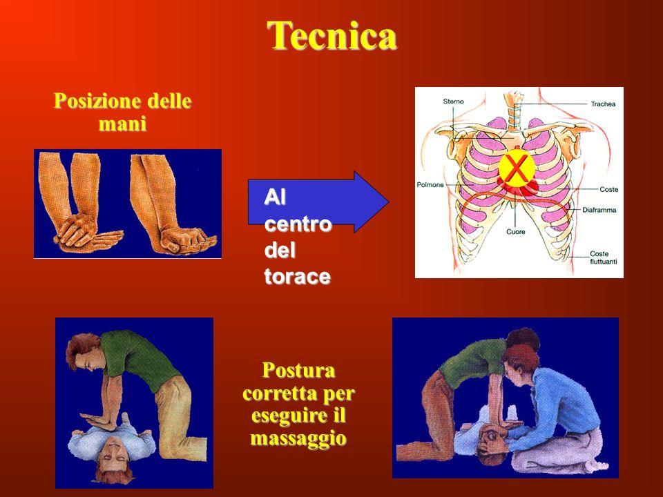 Postura corretta per eseguire il massaggio