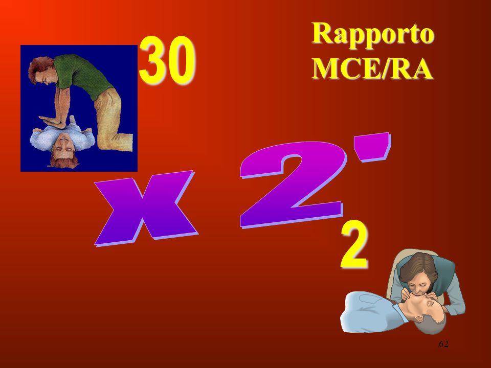 Rapporto MCE/RA 30 x 2 2 62