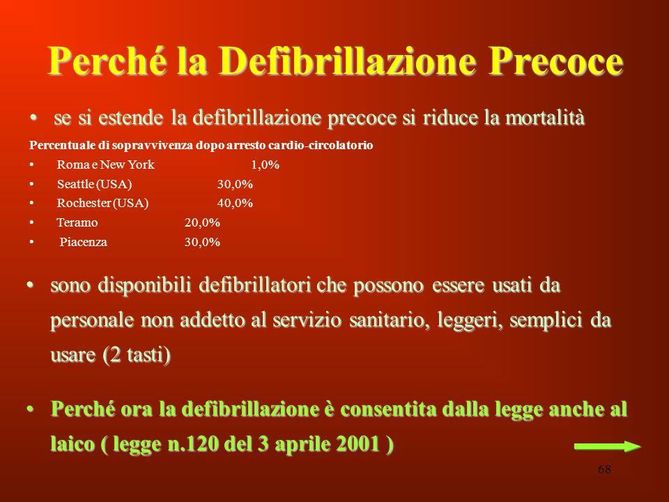 Perché la Defibrillazione Precoce