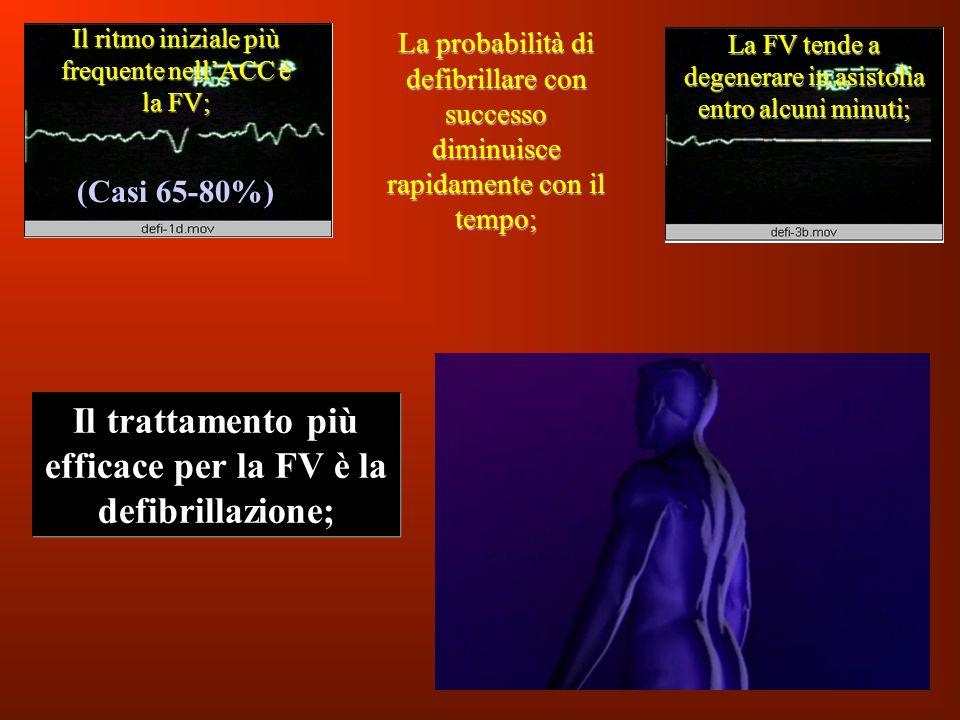 Il trattamento più efficace per la FV è la defibrillazione;