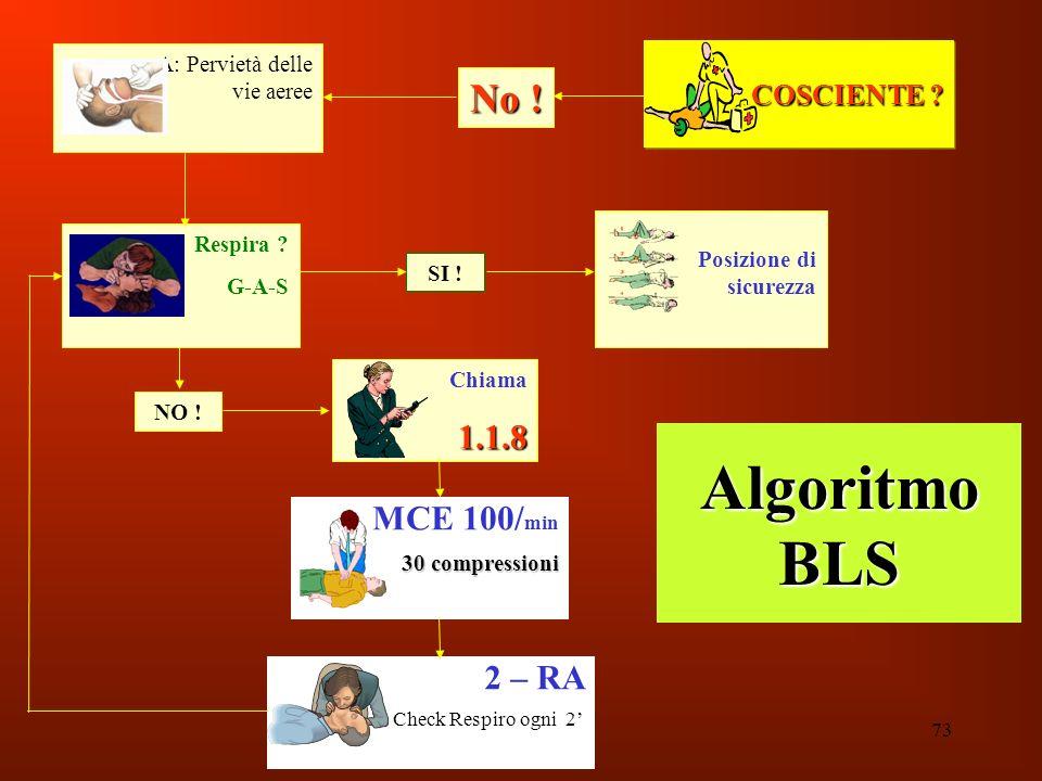 Algoritmo BLS No ! 1.1.8 MCE 100/min 2 – RA COSCIENTE