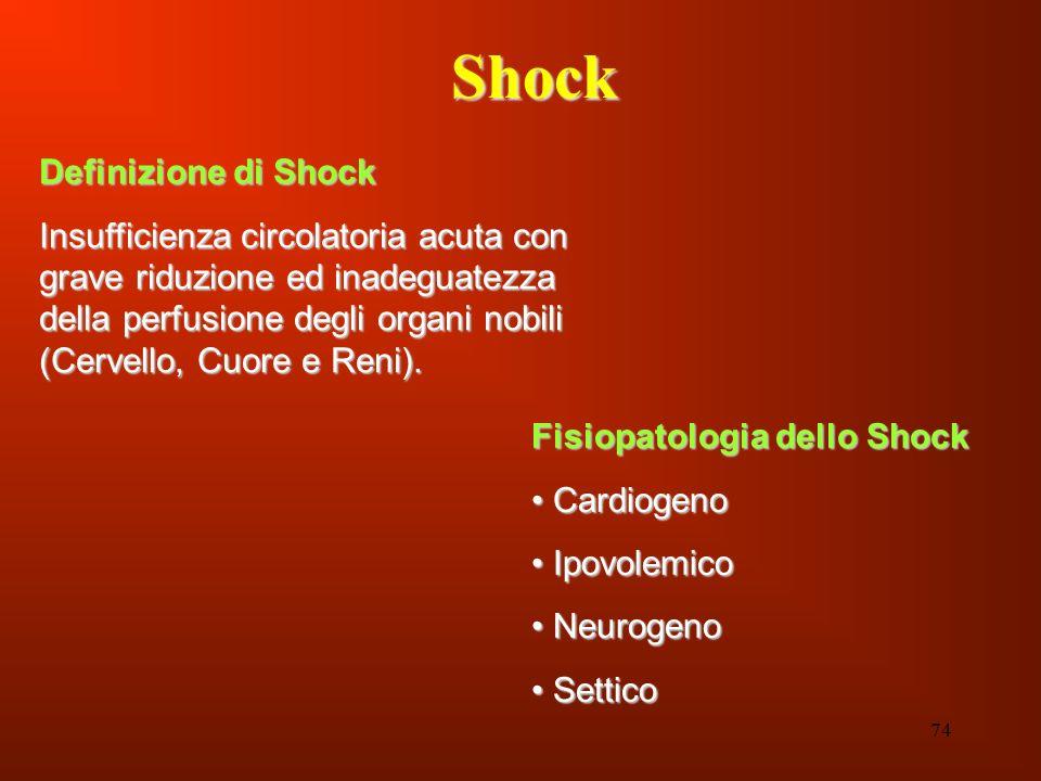 Shock Definizione di Shock