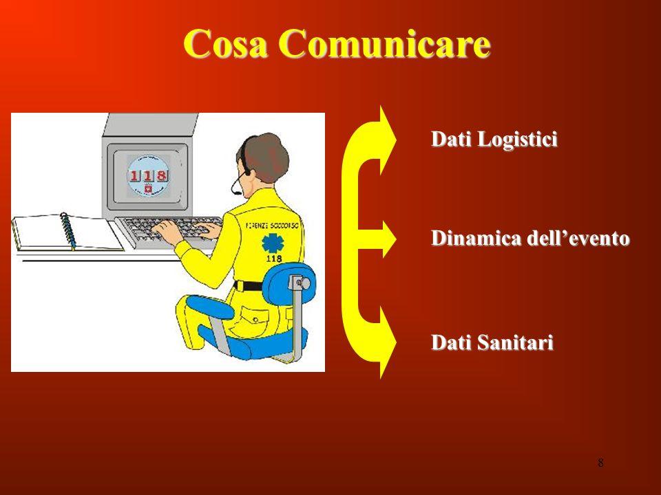 Cosa Comunicare Dati Logistici Dinamica dell'evento Dati Sanitari 8