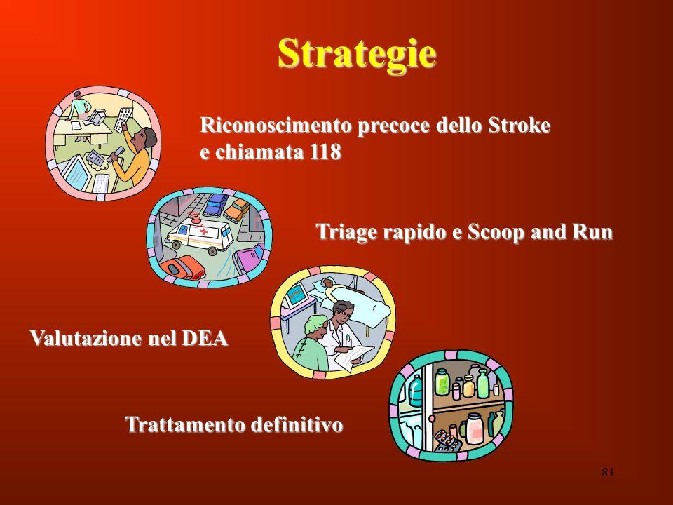 Strategie Riconoscimento precoce dello Stroke e chiamata 118