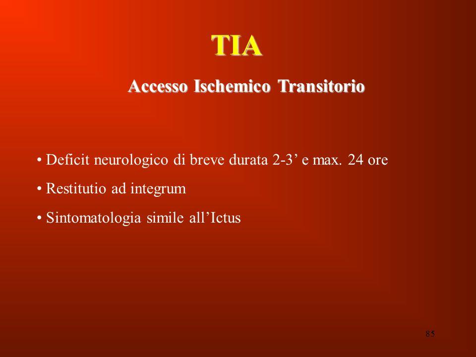 Accesso Ischemico Transitorio