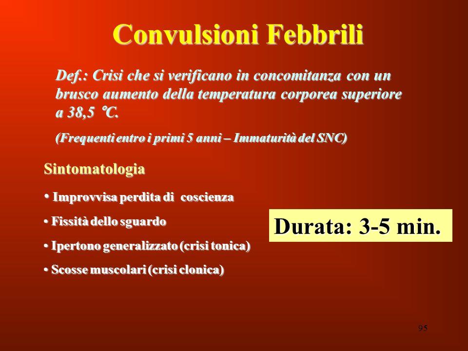 Convulsioni Febbrili Durata: 3-5 min.
