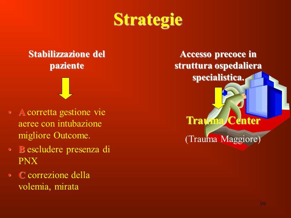 Strategie Trauma Center Stabilizzazione del paziente