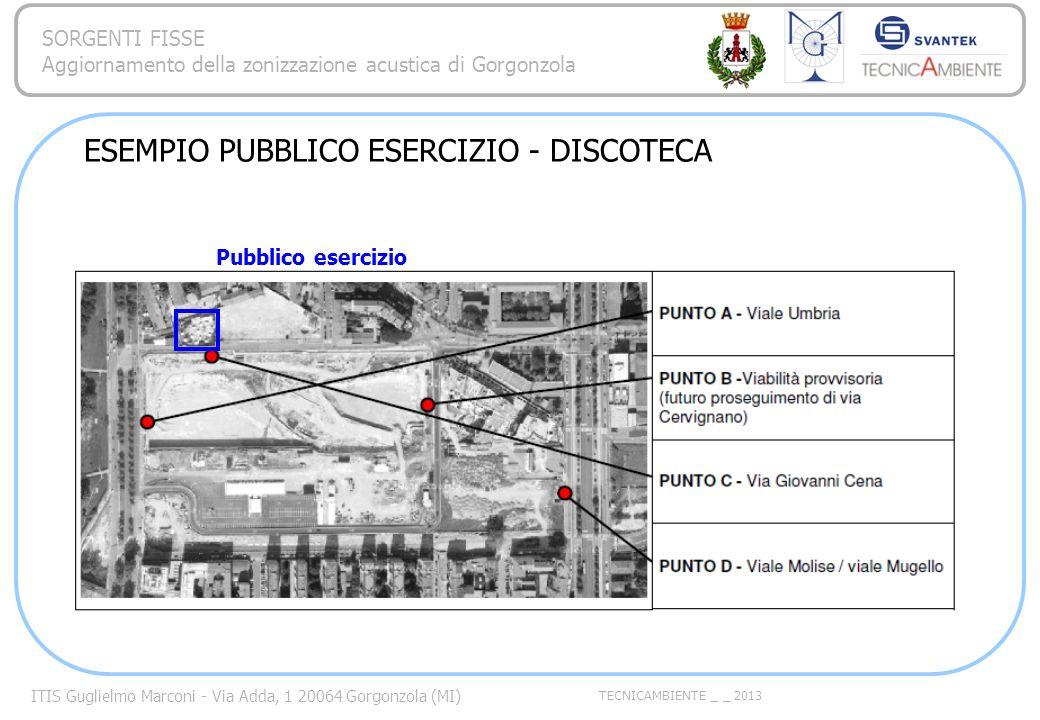 ESEMPIO PUBBLICO ESERCIZIO - DISCOTECA