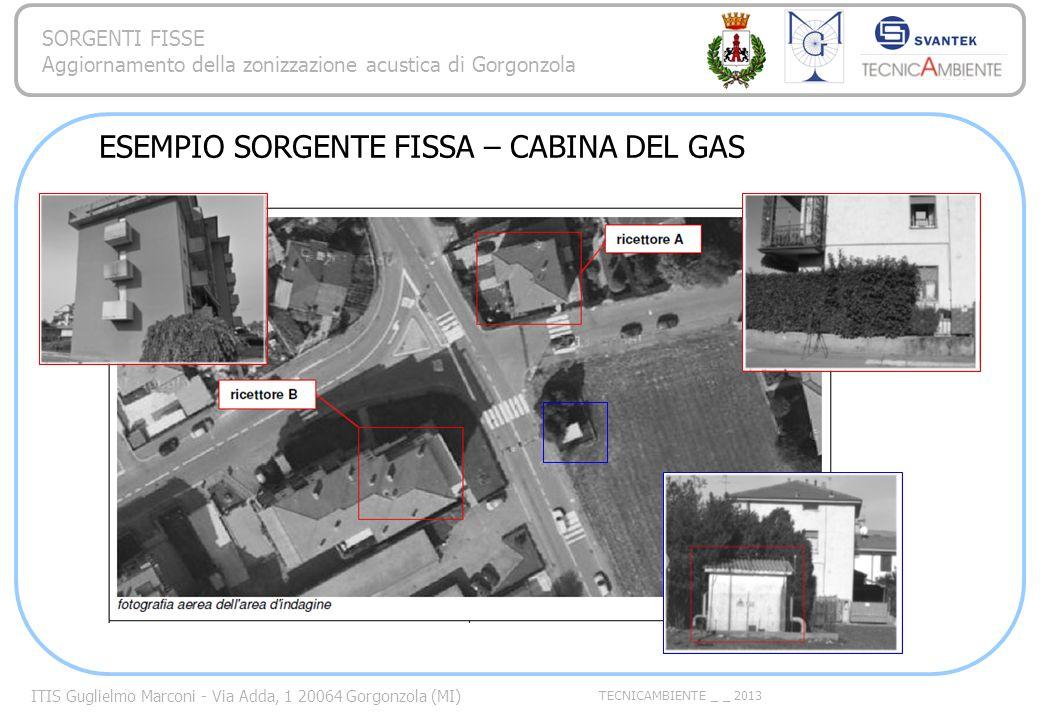 ESEMPIO SORGENTE FISSA – CABINA DEL GAS