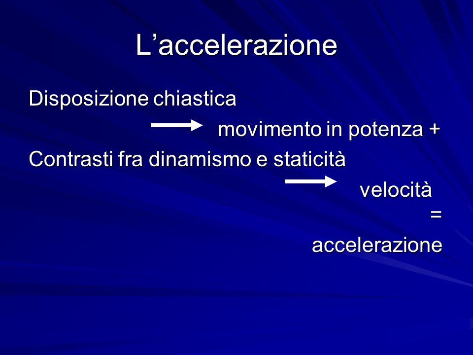 L'accelerazione Disposizione chiastica movimento in potenza +
