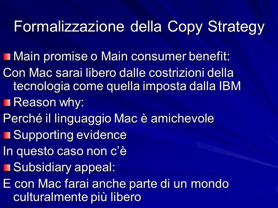 Formalizzazione della Copy Strategy