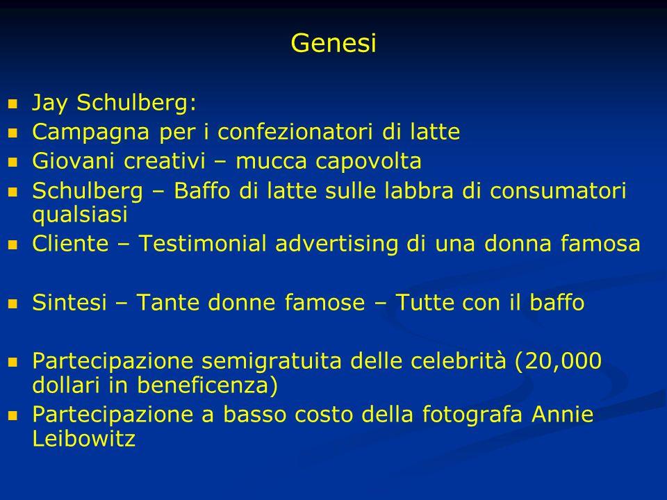 Genesi Jay Schulberg: Campagna per i confezionatori di latte