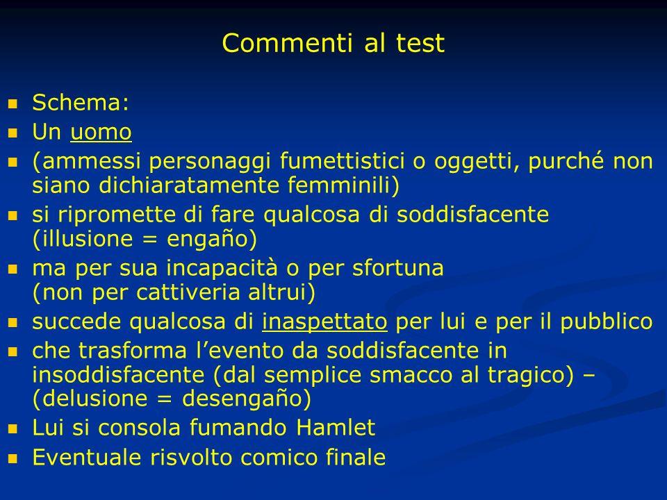 Commenti al test Schema: Un uomo