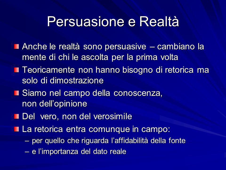 Persuasione e Realtà Anche le realtà sono persuasive – cambiano la mente di chi le ascolta per la prima volta.