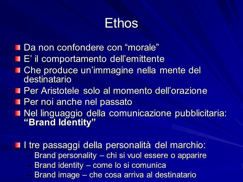 Ethos Da non confondere con morale