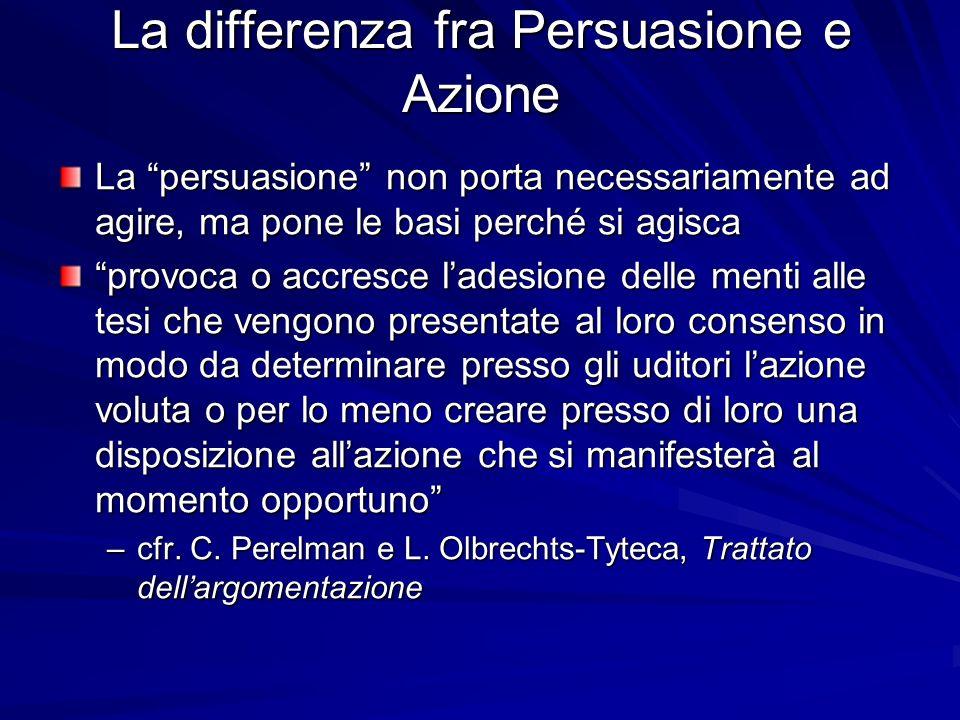 La differenza fra Persuasione e Azione