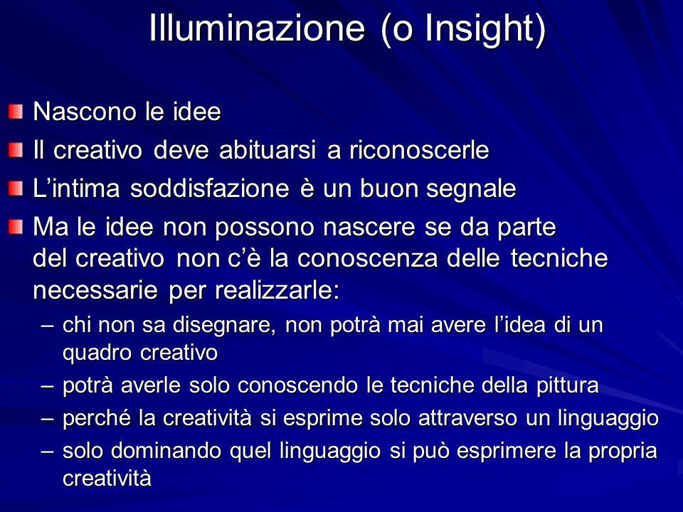 Illuminazione (o Insight)
