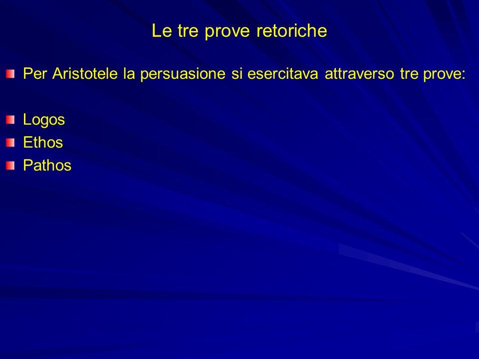 Le tre prove retoriche Per Aristotele la persuasione si esercitava attraverso tre prove: Logos. Ethos.