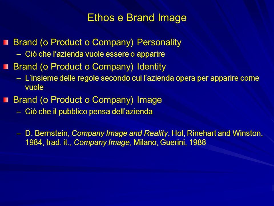 Ethos e Brand Image Brand (o Product o Company) Personality