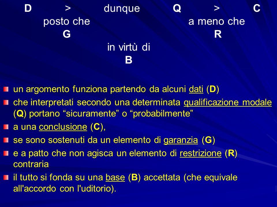 D > dunque Q > C posto che a meno che G R in virtù di B