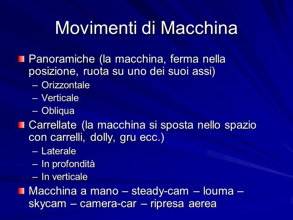 Movimenti di Macchina Panoramiche (la macchina, ferma nella posizione, ruota su uno dei suoi assi) Orizzontale.
