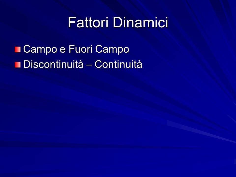 Fattori Dinamici Campo e Fuori Campo Discontinuità – Continuità