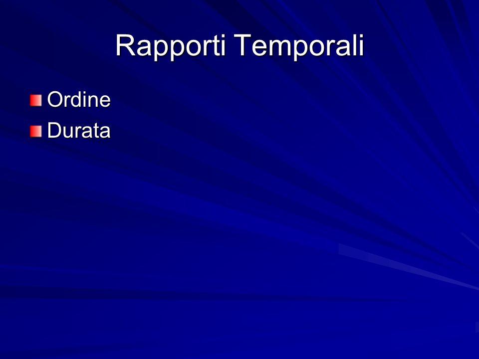 Rapporti Temporali Ordine Durata