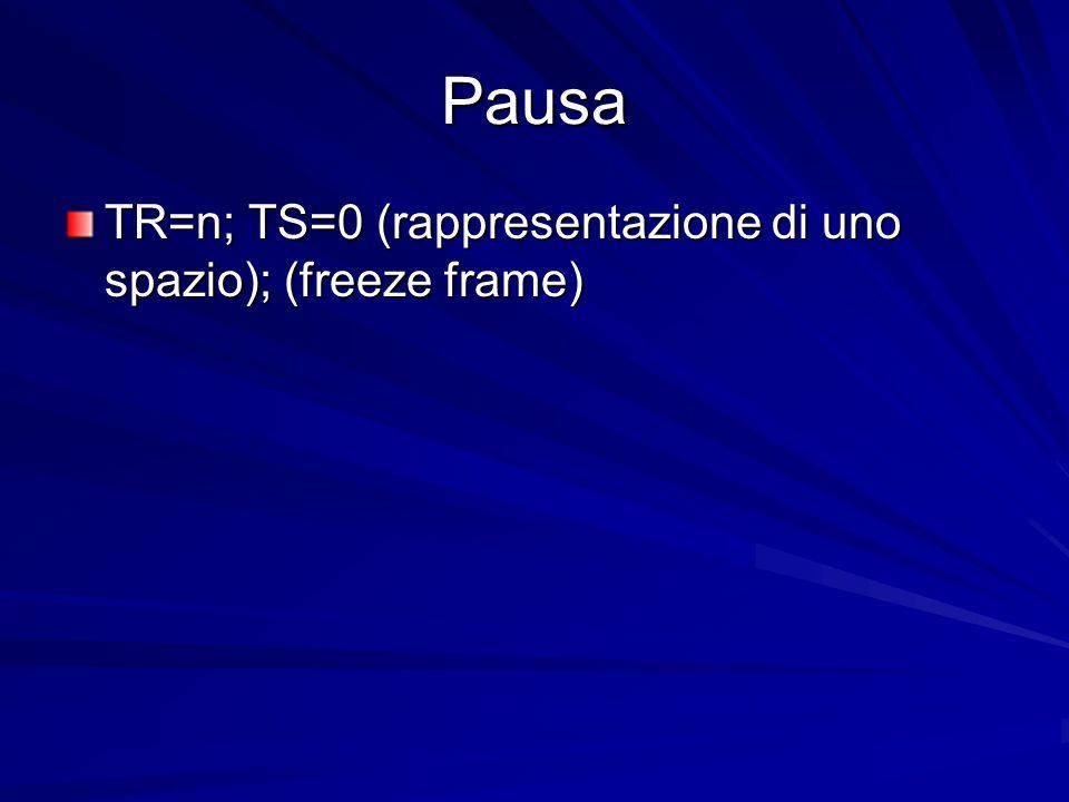 Pausa TR=n; TS=0 (rappresentazione di uno spazio); (freeze frame)