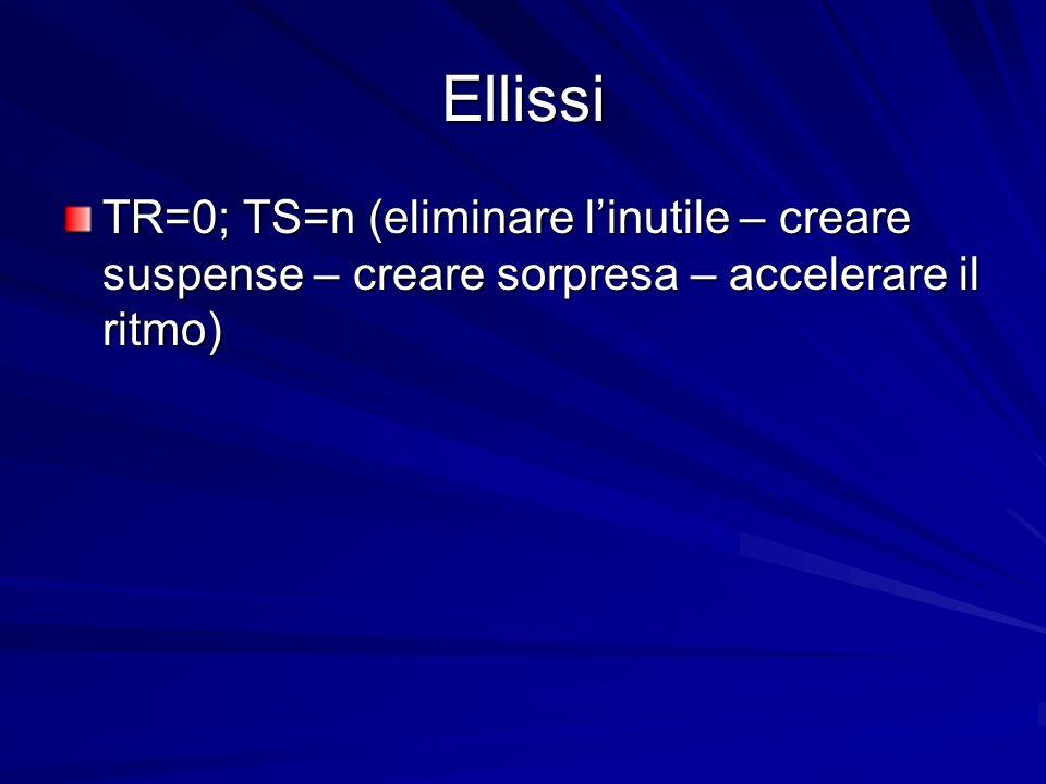 Ellissi TR=0; TS=n (eliminare l'inutile – creare suspense – creare sorpresa – accelerare il ritmo)
