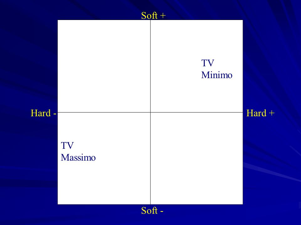 Soft + TV Minimo Hard - Hard + TV Massimo Soft -