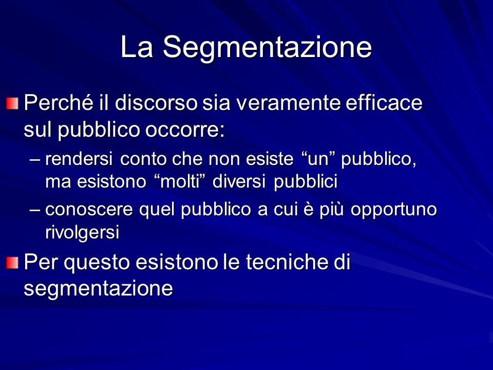 La Segmentazione Perché il discorso sia veramente efficace sul pubblico occorre: