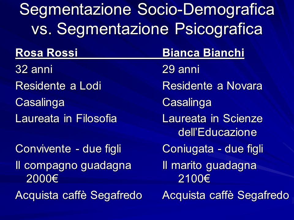 Segmentazione Socio-Demografica vs. Segmentazione Psicografica