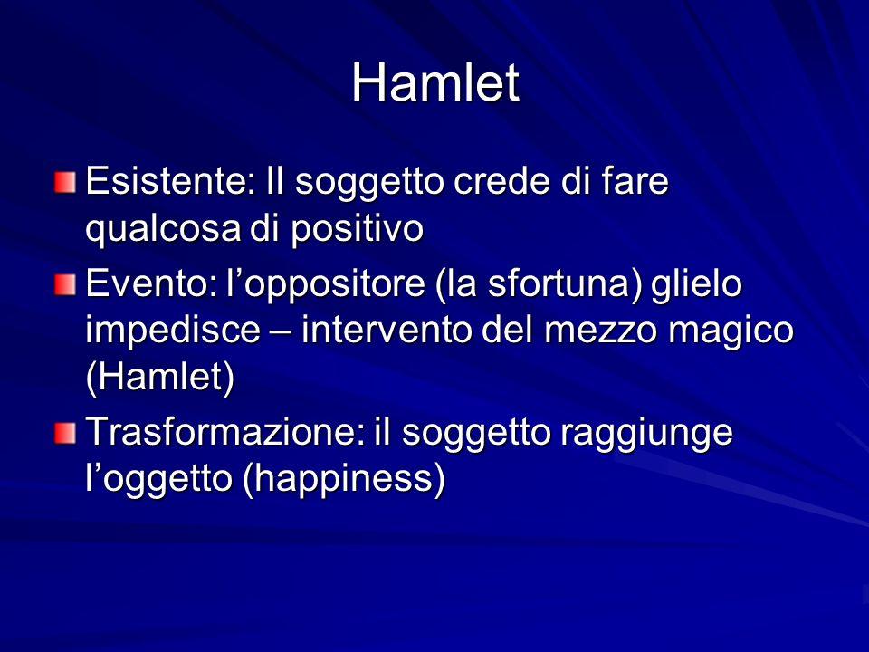 Hamlet Esistente: Il soggetto crede di fare qualcosa di positivo